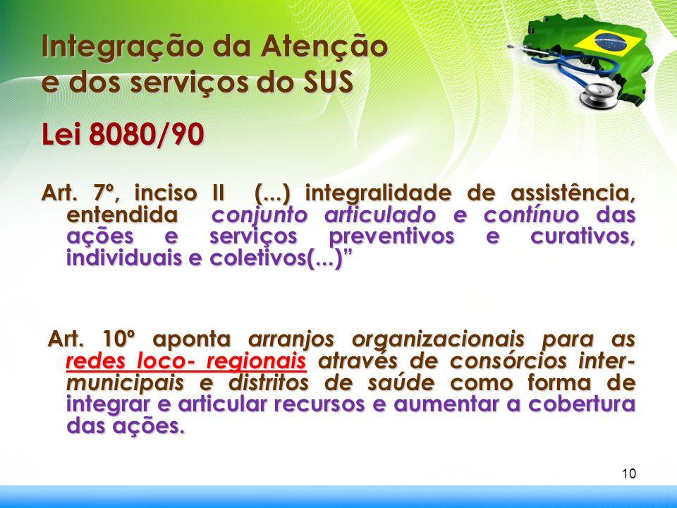Integração da Atenção e dos serviços do SUS