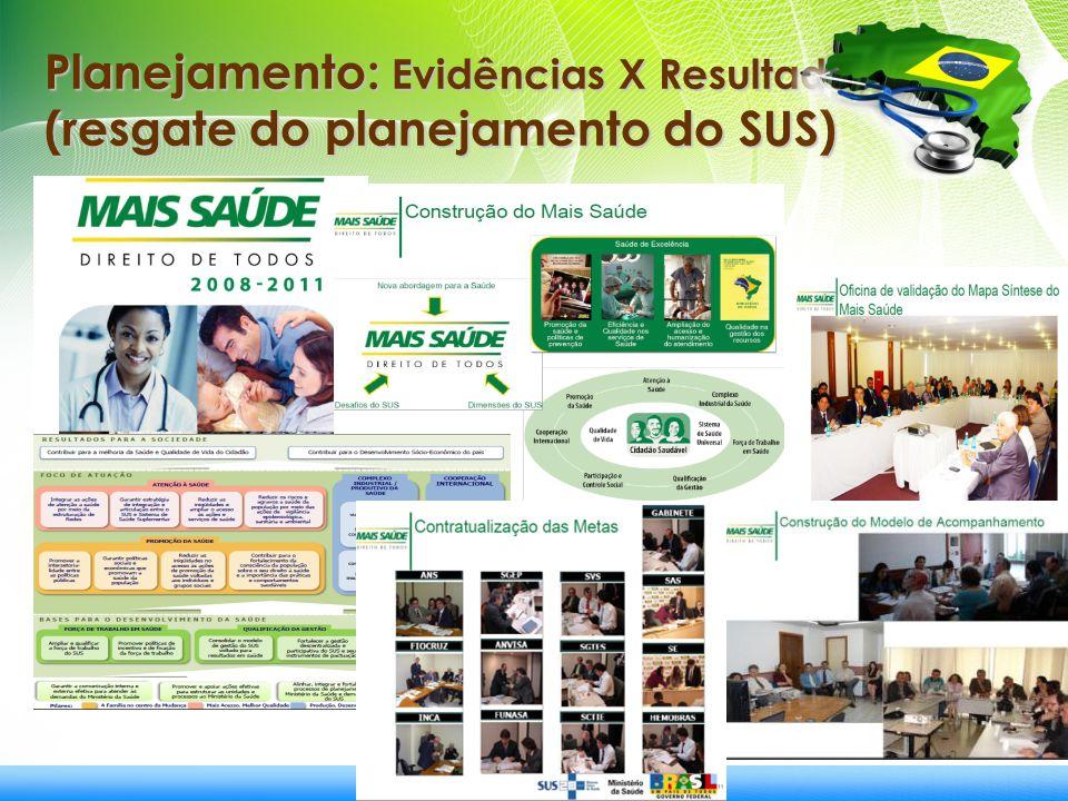Planejamento: Evidências X Resultados (resgate do planejamento do SUS)