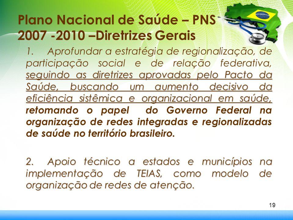 Plano Nacional de Saúde – PNS 2007 -2010 –Diretrizes Gerais