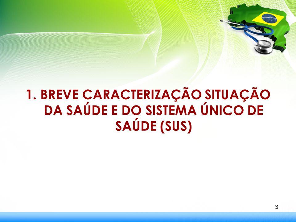 1. BREVE CARACTERIZAÇÃO SITUAÇÃO DA SAÚDE E DO SISTEMA ÚNICO DE SAÚDE (SUS)