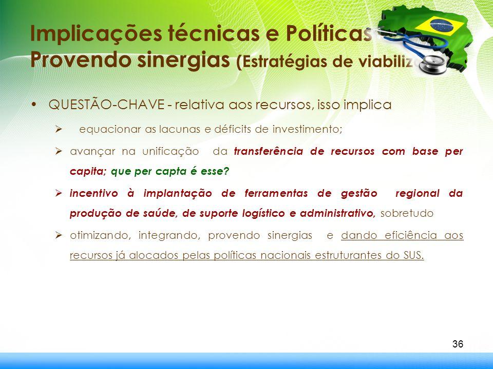 Implicações técnicas e Políticas – Provendo sinergias (Estratégias de viabilização)