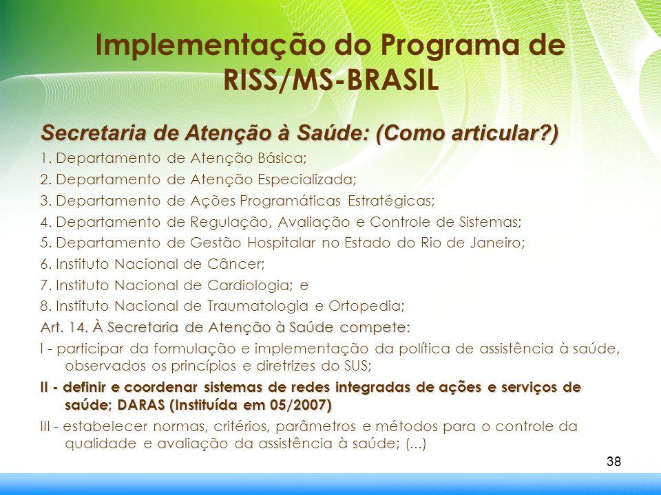 Implementação do Programa de RISS/MS-BRASIL