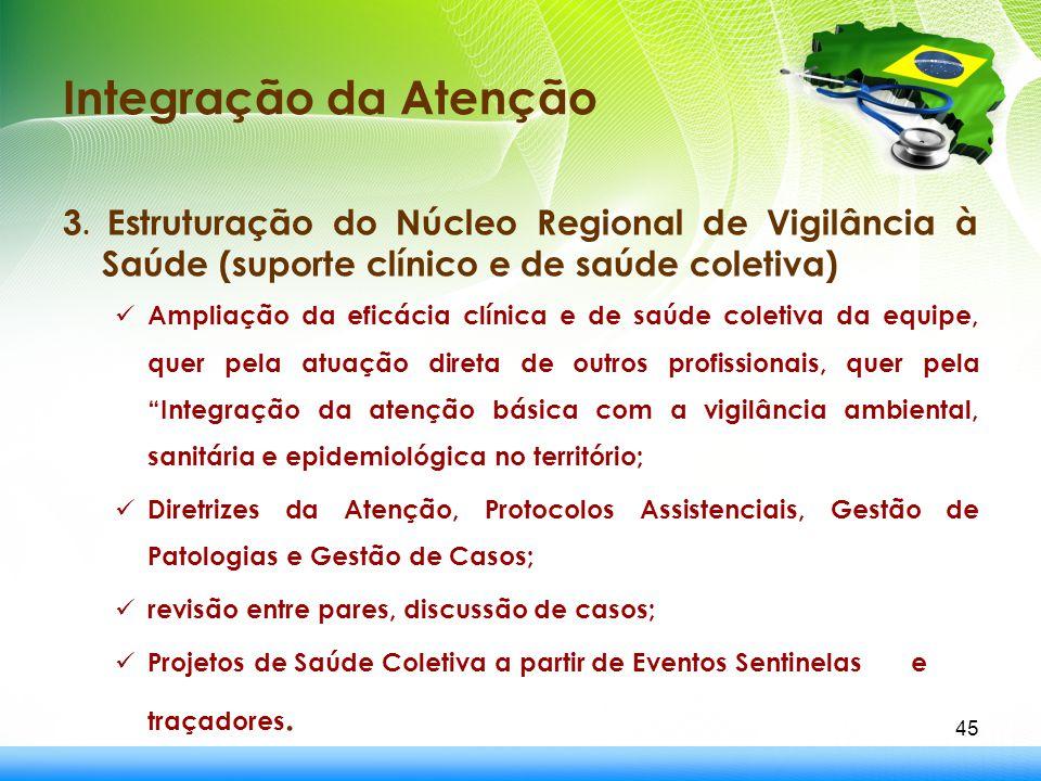 Integração da Atenção 3. Estruturação do Núcleo Regional de Vigilância à Saúde (suporte clínico e de saúde coletiva)