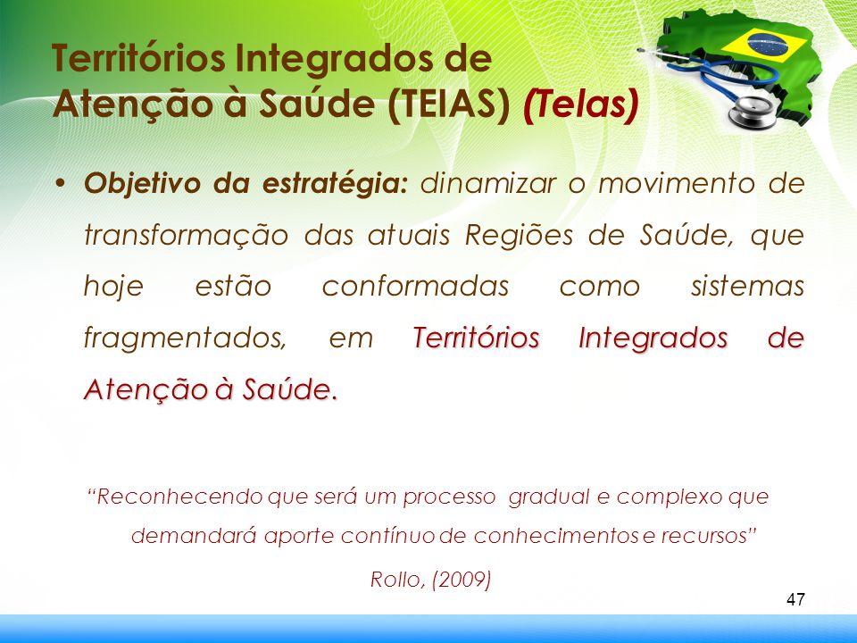 Territórios Integrados de Atenção à Saúde (TEIAS) (Telas)