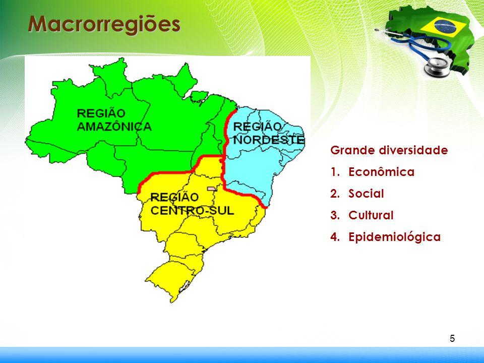 Macrorregiões Grande diversidade Econômica Social Cultural