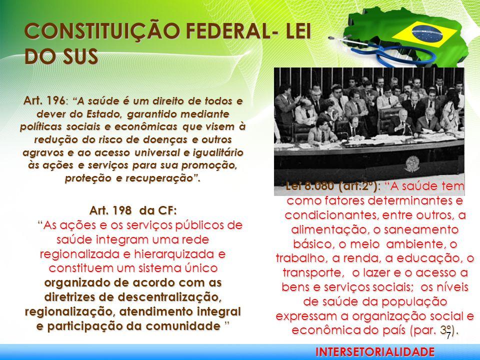 CONSTITUIÇÃO FEDERAL- LEI DO SUS