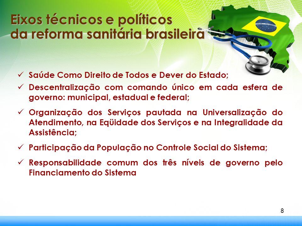 Eixos técnicos e políticos da reforma sanitária brasileira
