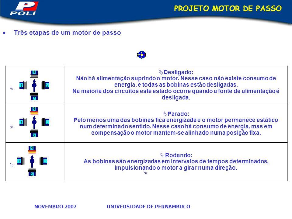 PROJETO MOTOR DE PASSO Três etapas de um motor de passo