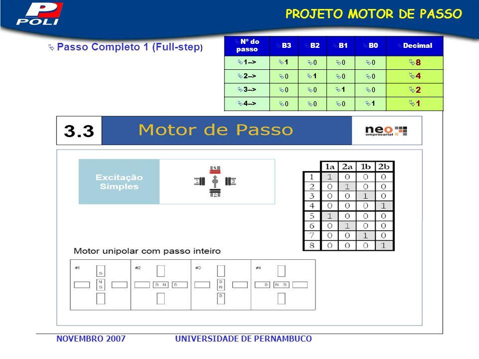 PROJETO MOTOR DE PASSO 8 4 2 Passo Completo 1 (Full-step) Nº do passo
