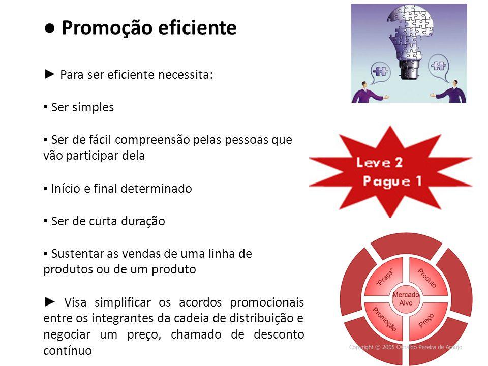 ● Promoção eficiente ► Para ser eficiente necessita: ▪ Ser simples