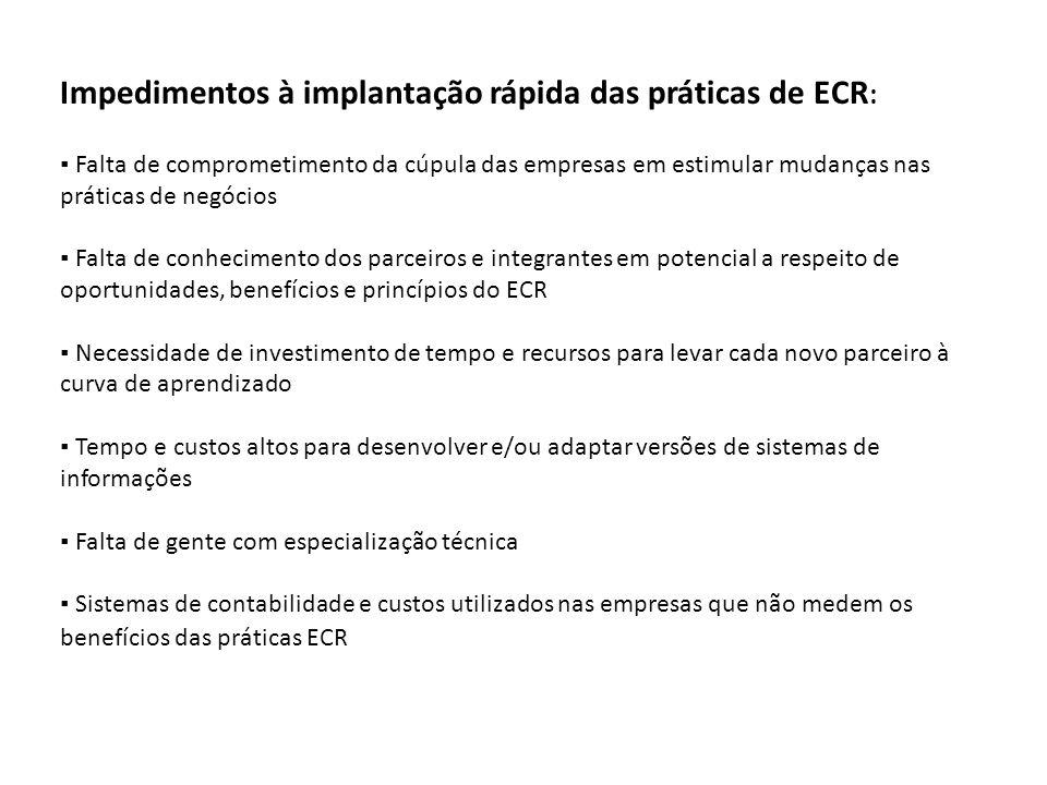 Impedimentos à implantação rápida das práticas de ECR: