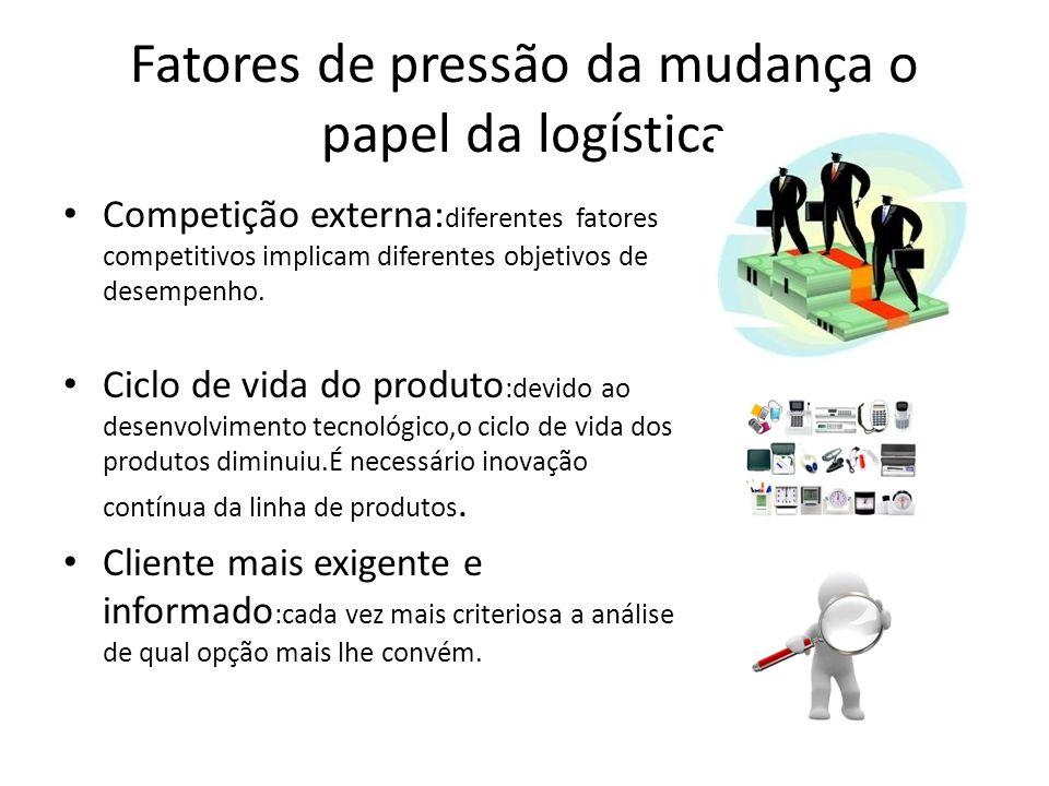 Fatores de pressão da mudança o papel da logística