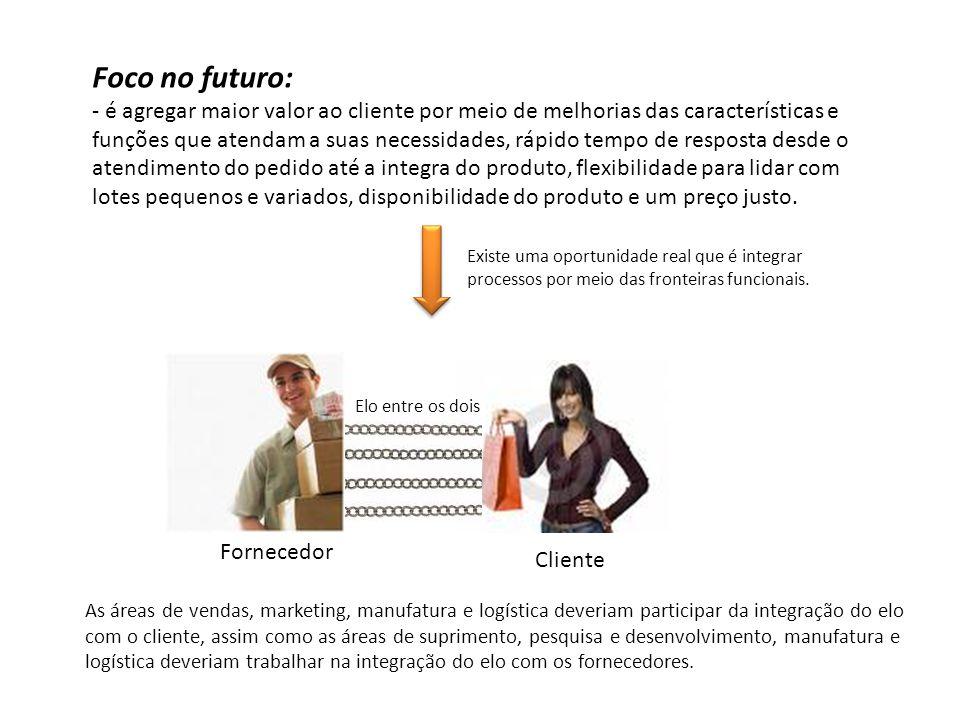 Foco no futuro: