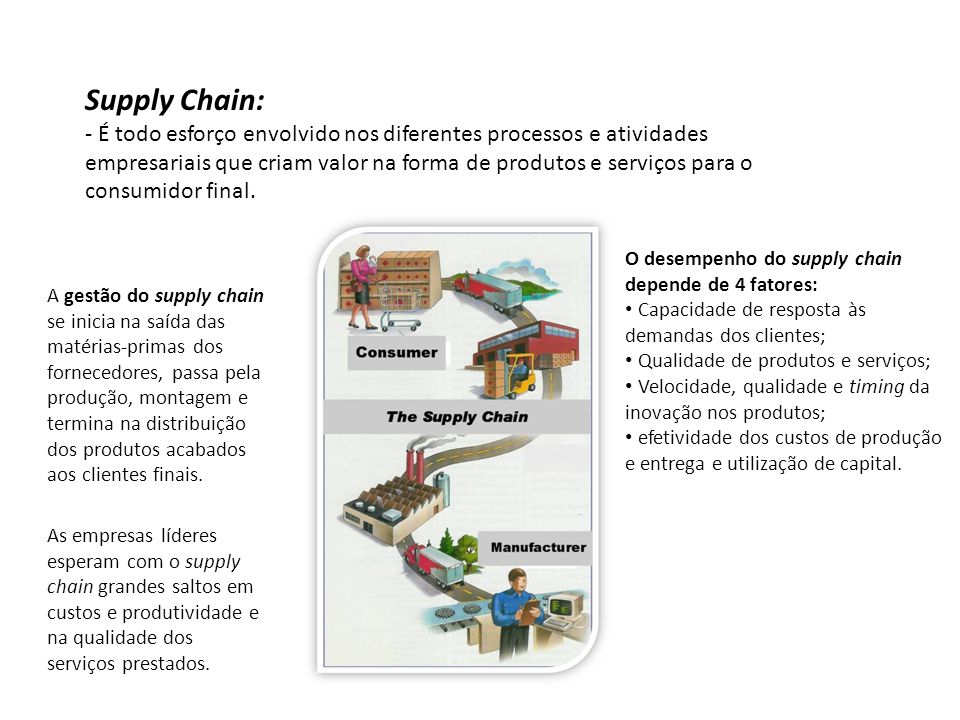 Supply Chain: