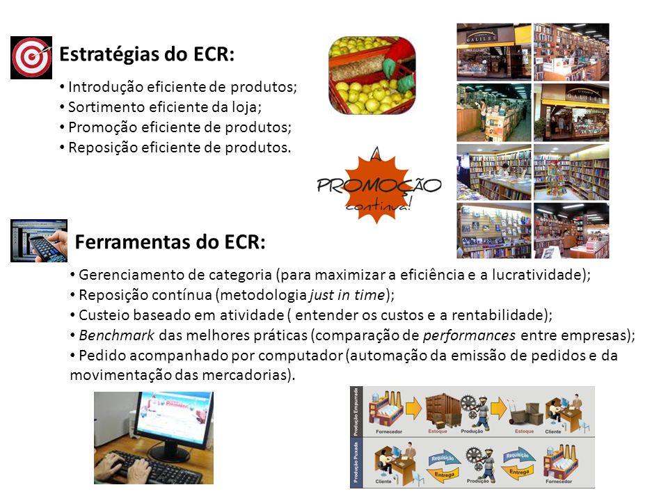 Estratégias do ECR: Ferramentas do ECR:
