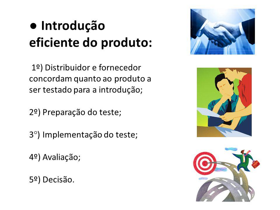 ● Introdução eficiente do produto: