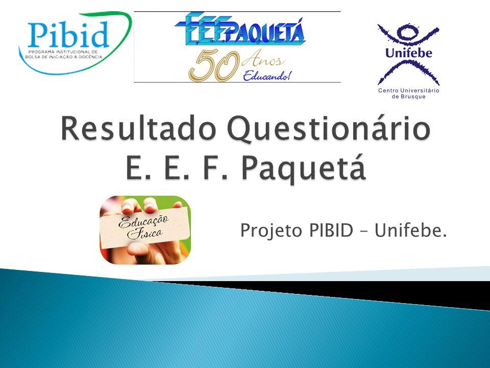 Resultado Questionário E. E. F. Paquetá