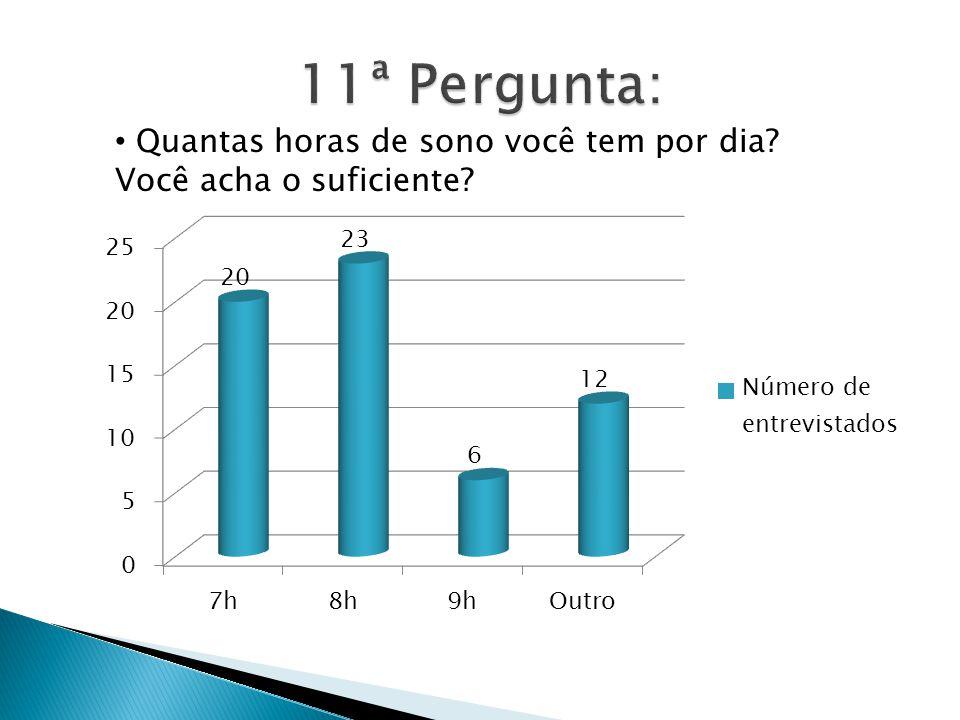 11ª Pergunta: Quantas horas de sono você tem por dia Você acha o suficiente