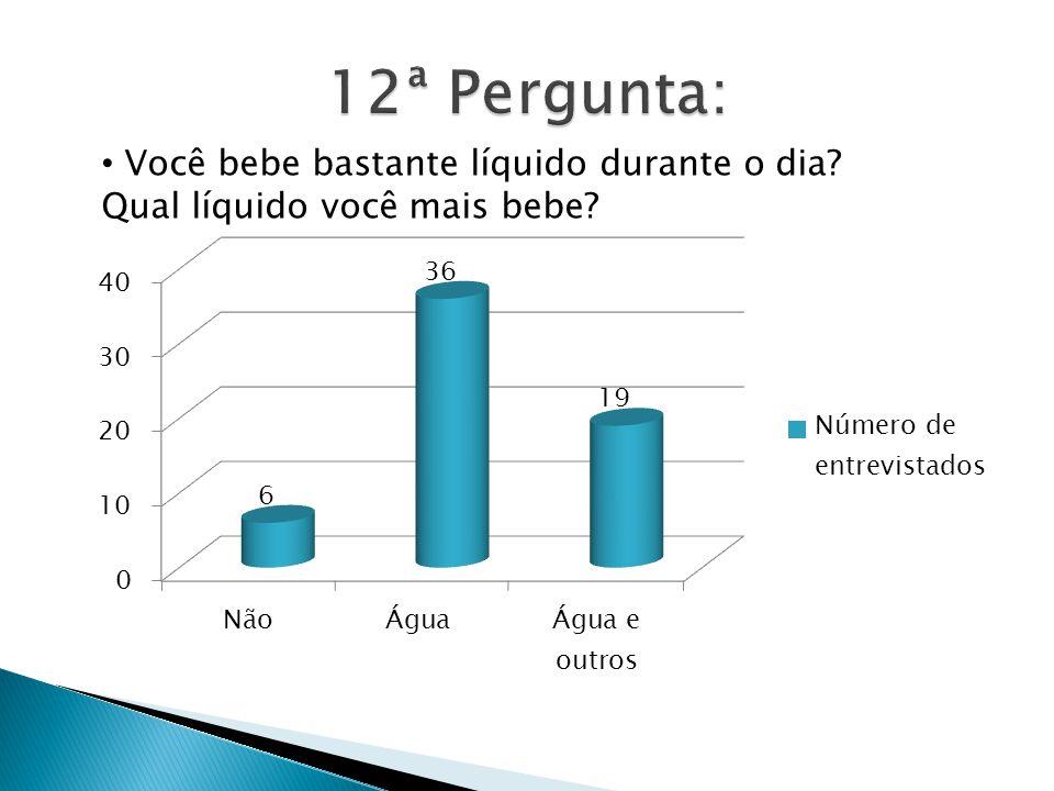 12ª Pergunta: Você bebe bastante líquido durante o dia Qual líquido você mais bebe