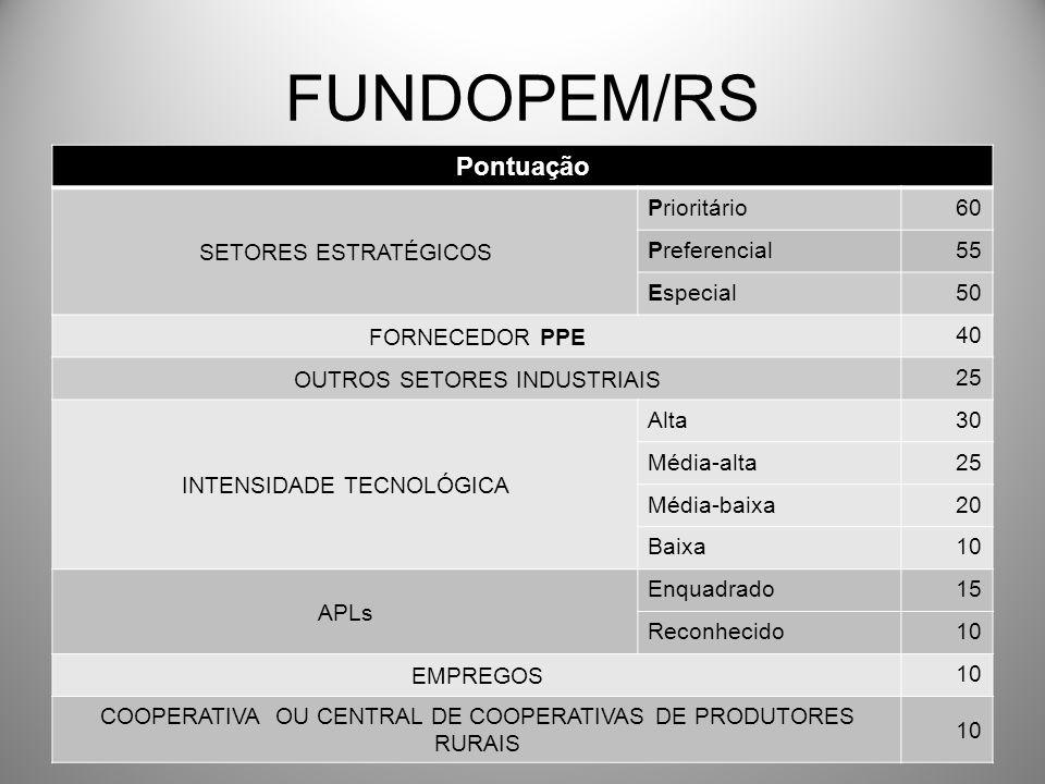 FUNDOPEM/RS Pontuação SETORES ESTRATÉGICOS Prioritário 60 Preferencial