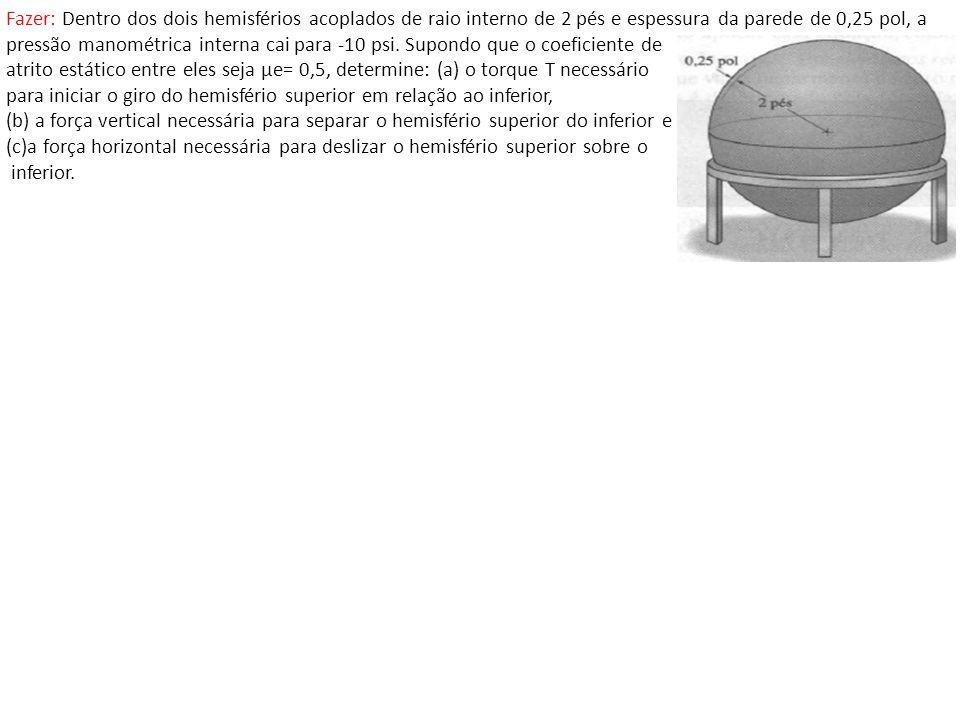 Fazer: Dentro dos dois hemisférios acoplados de raio interno de 2 pés e espessura da parede de 0,25 pol, a pressão manométrica interna cai para -10 psi. Supondo que o coeficiente de
