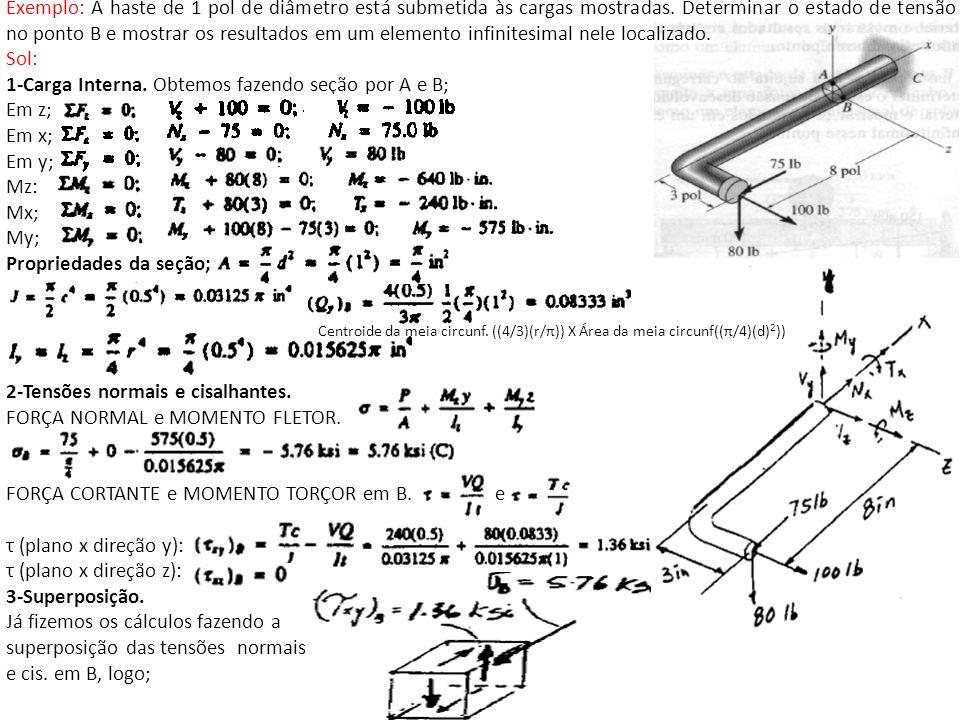 1-Carga Interna. Obtemos fazendo seção por A e B; Em z; Em x; Em y;