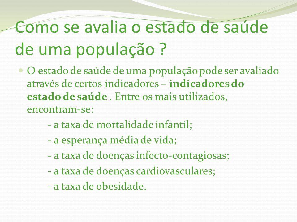 Como se avalia o estado de saúde de uma população
