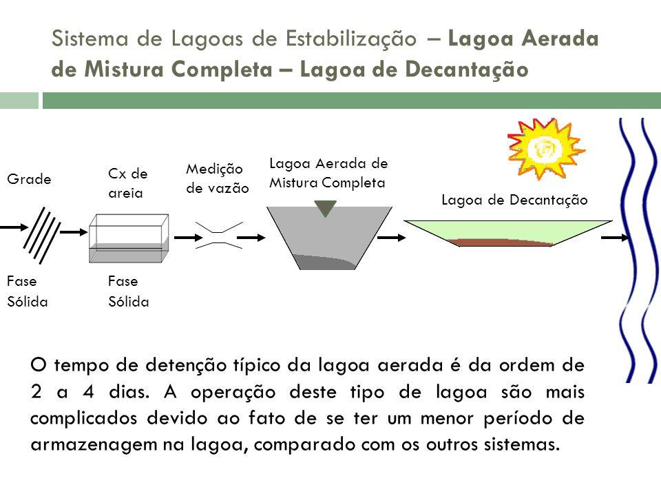 Sistema de Lagoas de Estabilização – Lagoa Aerada de Mistura Completa – Lagoa de Decantação