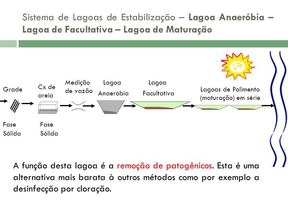 Lagoas de Polimento (maturação) em série