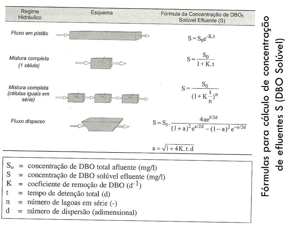 Fórmulas para cálculo de concentração de efluentes S (DBO Solúvel)