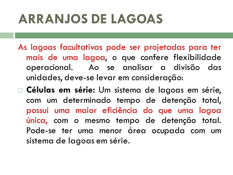 ARRANJOS DE LAGOAS