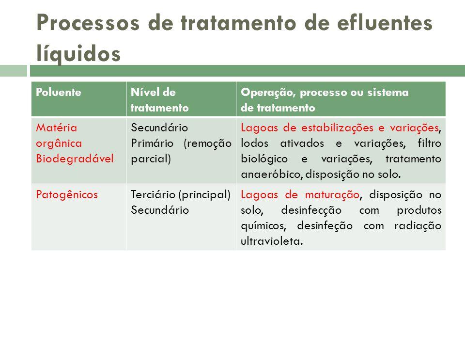 Processos de tratamento de efluentes líquidos