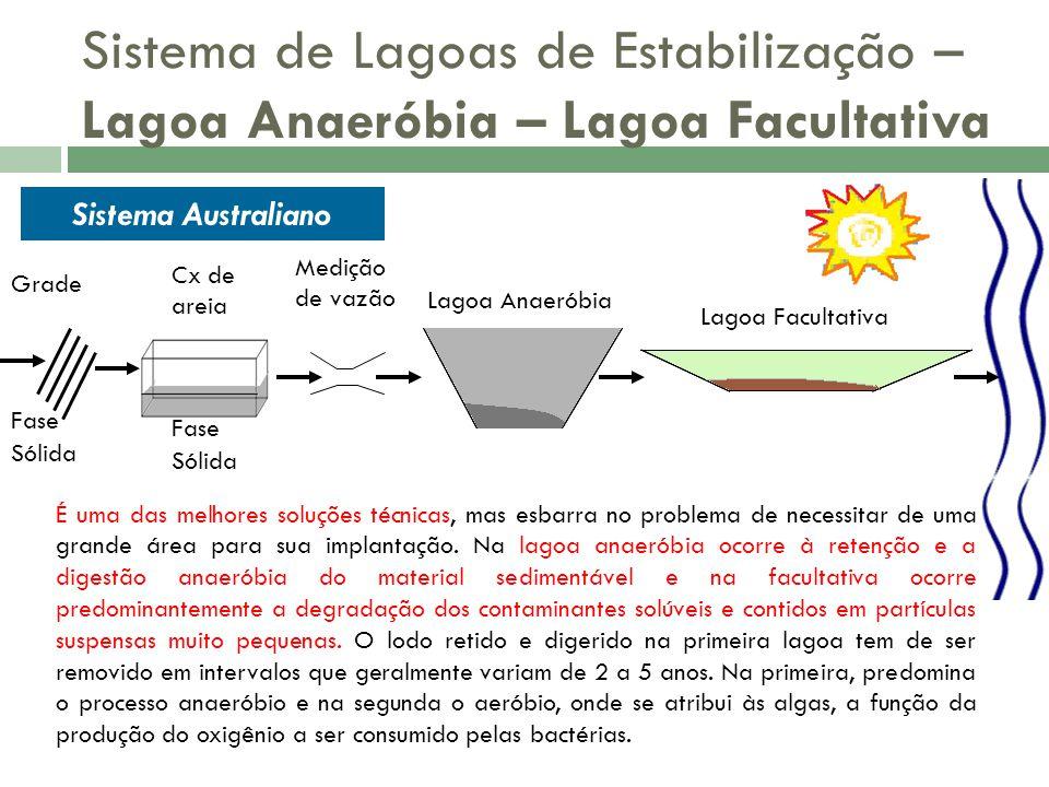 Sistema de Lagoas de Estabilização – Lagoa Anaeróbia – Lagoa Facultativa