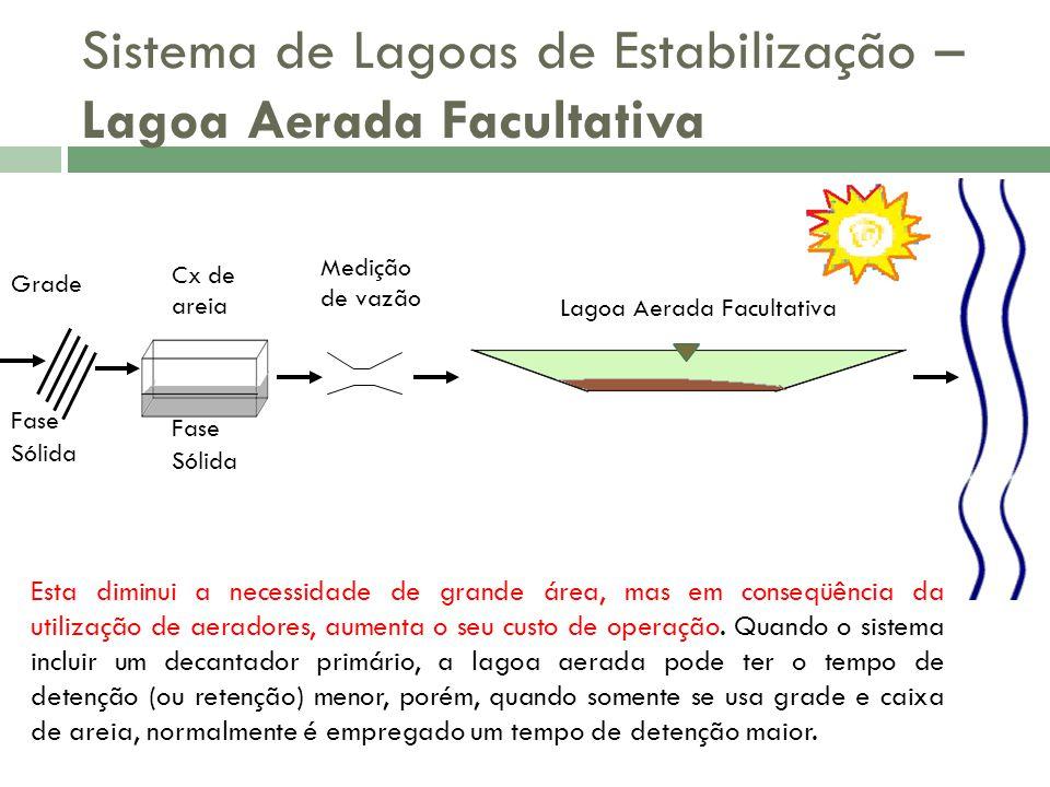 Sistema de Lagoas de Estabilização – Lagoa Aerada Facultativa
