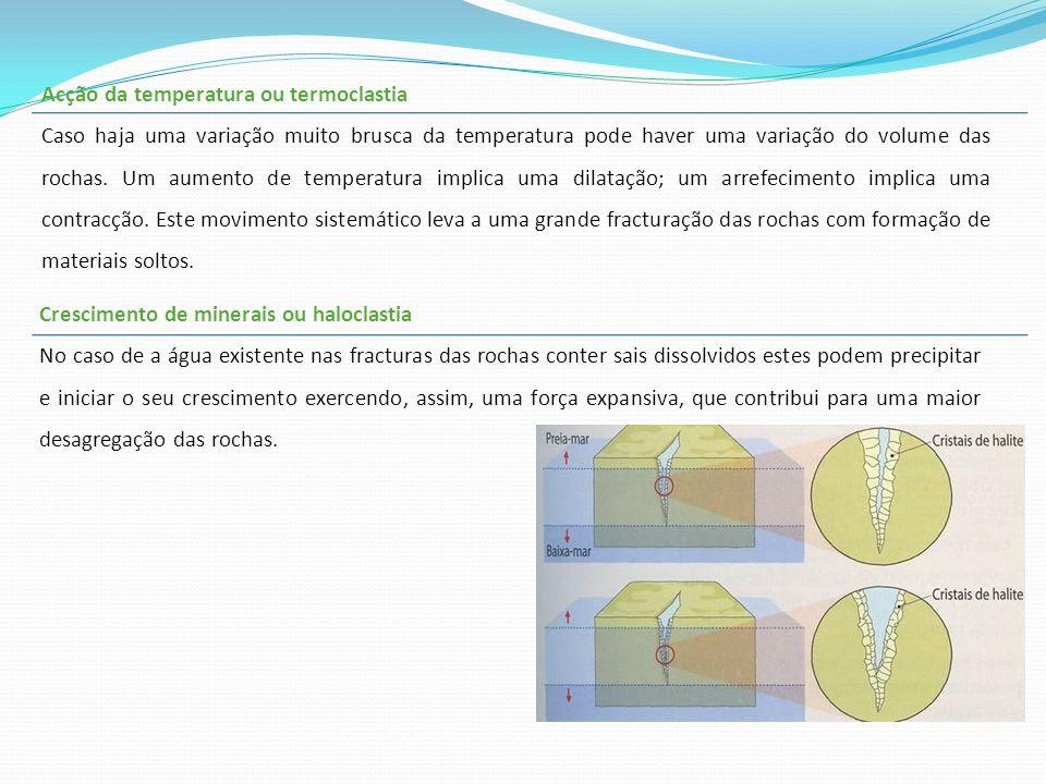 Acção da temperatura ou termoclastia