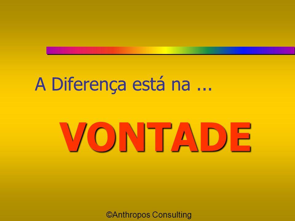 A Diferença está na ... VONTADE ©Anthropos Consulting