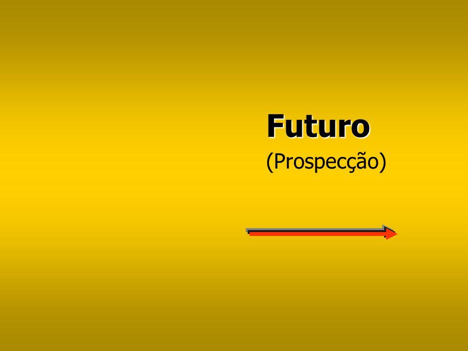 Futuro (Prospecção)