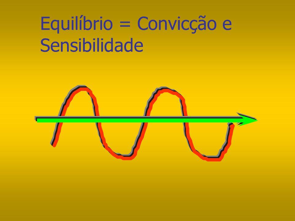 Equilíbrio = Convicção e Sensibilidade