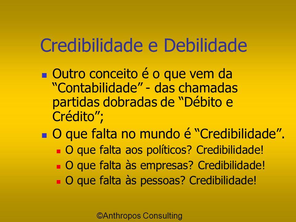 Credibilidade e Debilidade