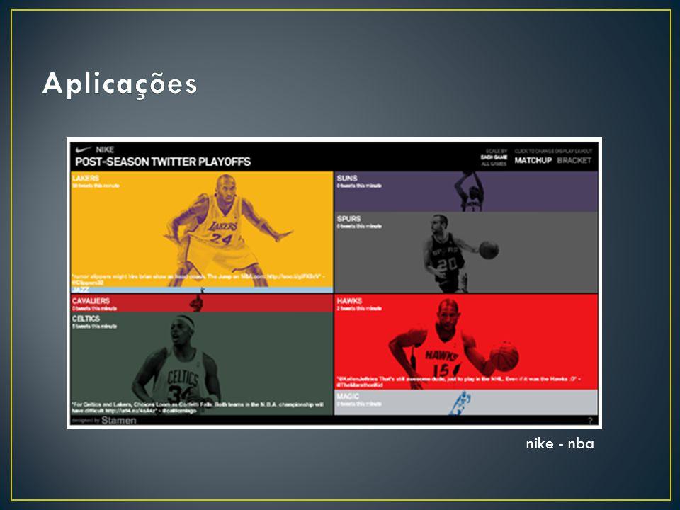 Aplicações Esse foi a Nike quem fez e usou para saber como andava a popularidade no twitter dos times que foram para os playoffs da NBA.