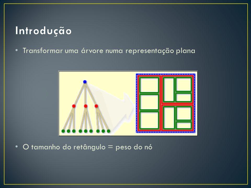 Introdução Transformar uma árvore numa representação plana