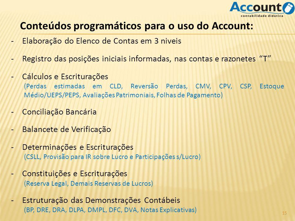Conteúdos programáticos para o uso do Account:
