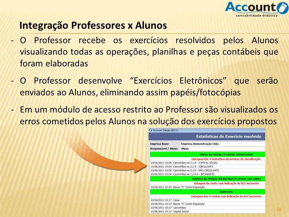 Integração Professores x Alunos