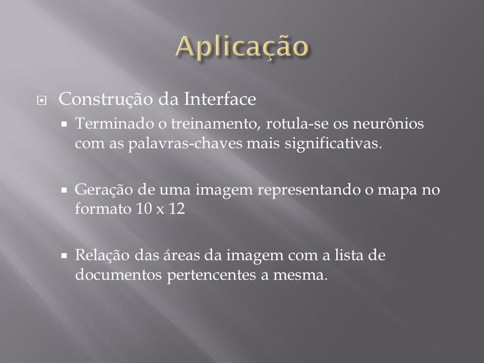 Aplicação Construção da Interface