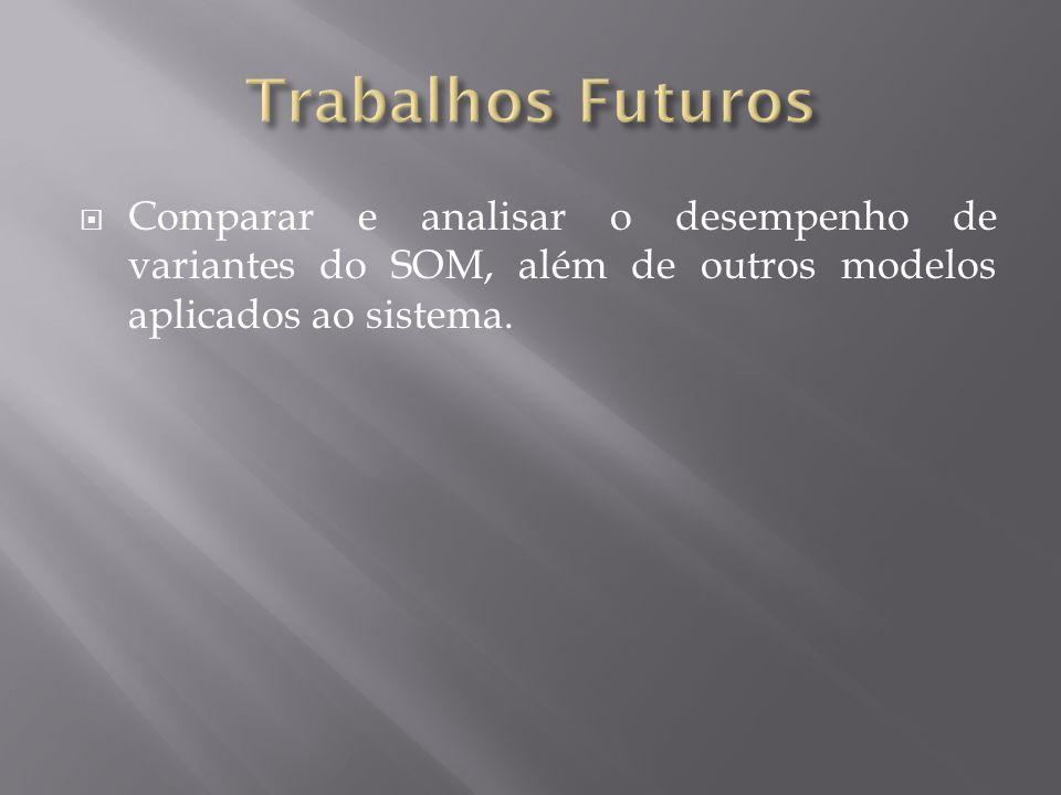 Trabalhos Futuros Comparar e analisar o desempenho de variantes do SOM, além de outros modelos aplicados ao sistema.