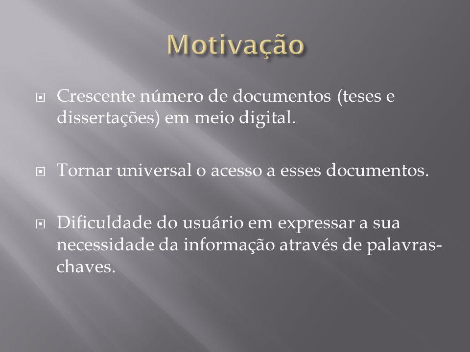 Motivação Crescente número de documentos (teses e dissertações) em meio digital. Tornar universal o acesso a esses documentos.