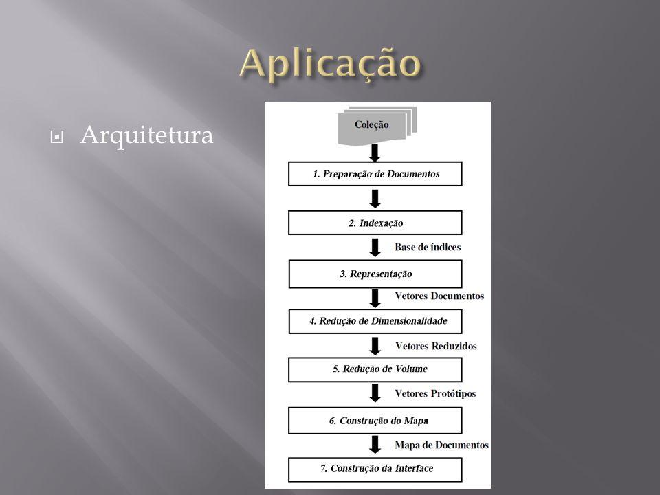 Aplicação Arquitetura