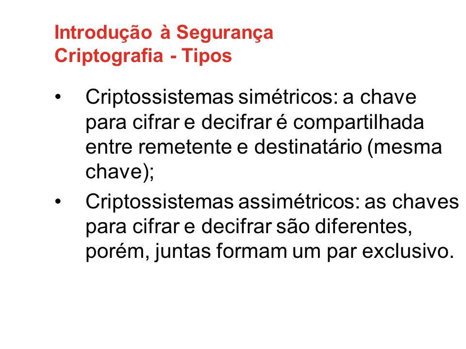 Introdução à Segurança Criptografia - Tipos