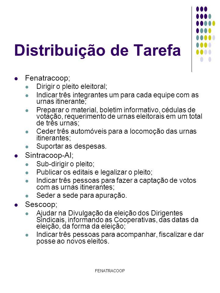 Distribuição de Tarefa