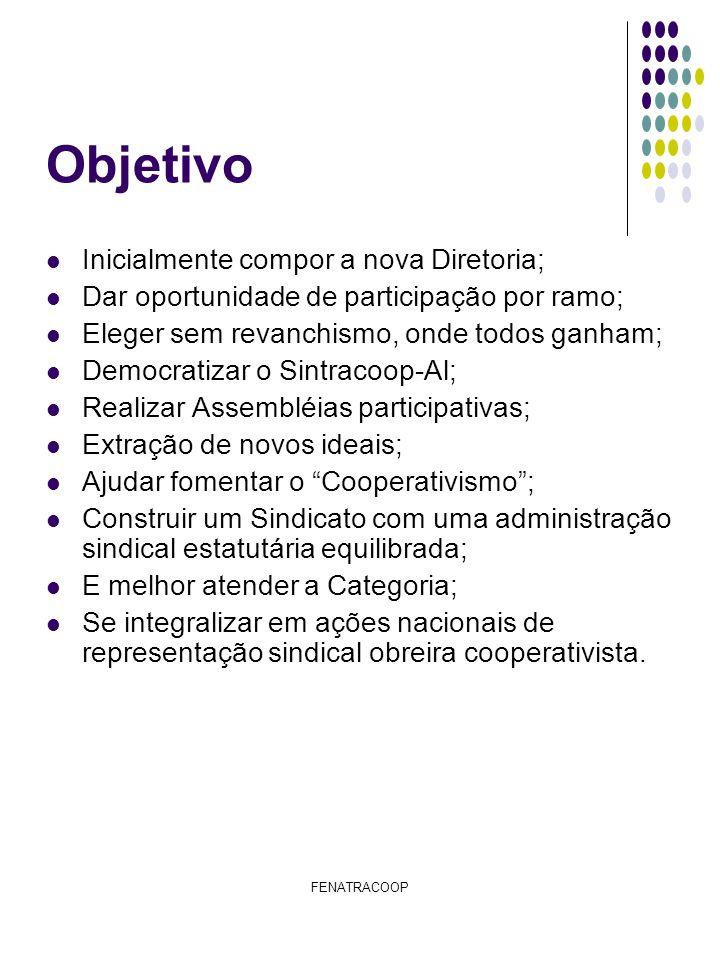 Objetivo Inicialmente compor a nova Diretoria;